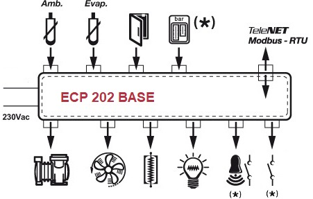 ECP202-Base (refrigeration controller)